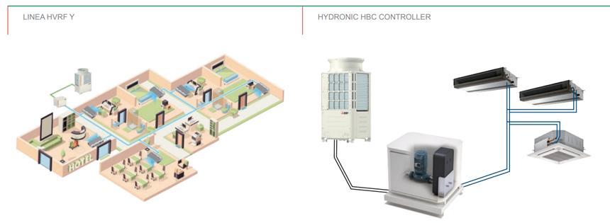 Distributore Hybrid BC